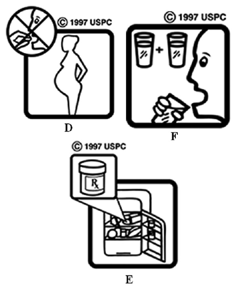 Figure 1: Selected pictograms